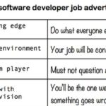 Guide to software developer job advertisements