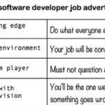 Guide to software developer job advertisements