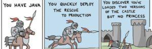 Wie man mit Programmiersprachen die Prinzessin rettet