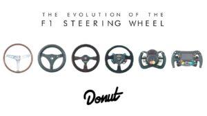 The Evolution of the formula 1 steering wheel