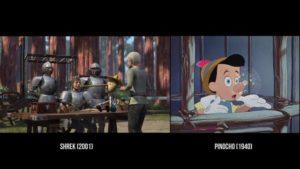 Elokuva viitteet, joita käytetään Shrek