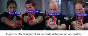 Vuurwapens automatisch kunstmatige intelligentie te detecteren