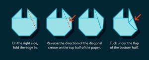 Origami: How to fold a Millennium Falcon