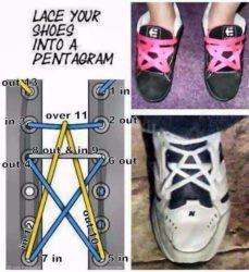Hvordan skoene med en pentagram zubindet placeret