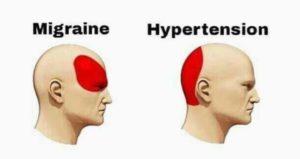 Arten und Ursachen von Kopfschmerzen zu Weihnachten