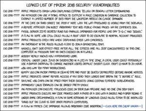 Sicherheitslücken im Jahre 2018